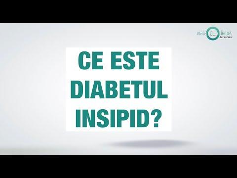 Cele mai bune insulina