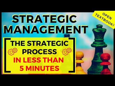 4- Strategic Management Process - Main Steps for Business ...