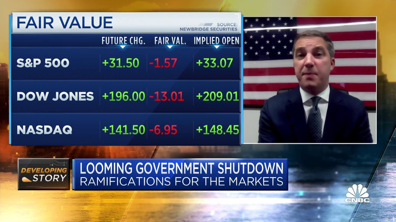 How U.S. federal government shutdown will affect markets thumbnail