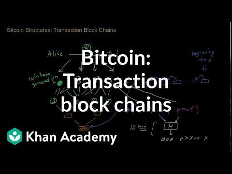 Bitcoin futures etrade