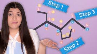 3 Steps for Naming Alkanes | Organic Chemistry