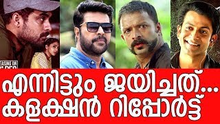 Malayalam movies latest collection Report – Mammootty, Prithviraj, Jayasurya, Tovino Thomas