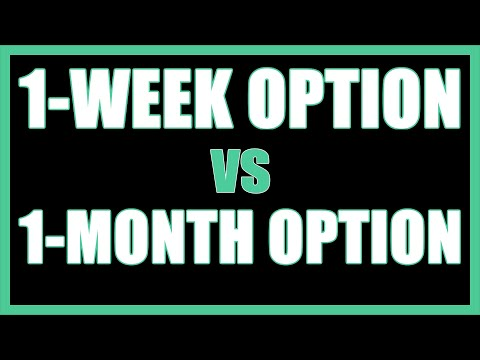 Factors determining the option price