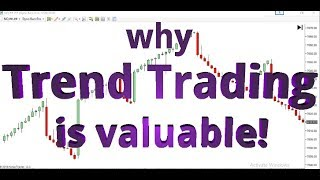 Forex Trading - How to trade USD/CAD