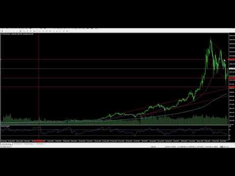 Kaip pirkti bitcoin apie localwcoins