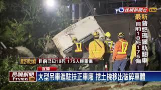 台鐵重大事故18死175傷 醫院啟動大量傷患救助-民視新聞
