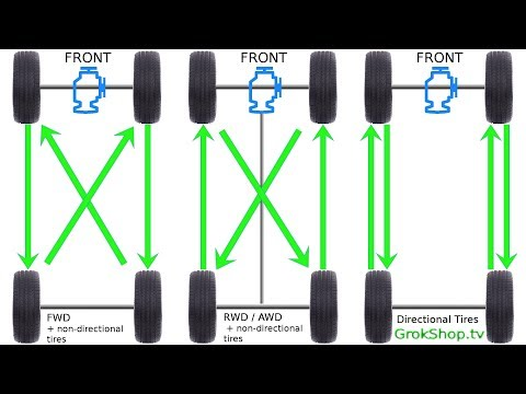 DIY Tire Rotation: Mazda CX-5 | How to Rotate | Rear Jack | Complete Jack