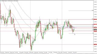 AUD/USD - AUD/USD Technical Analysis for the week of May 29 2017 by FXEmpire.com