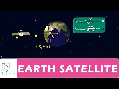 Write about artificial satellites and their uses