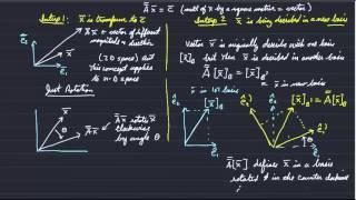 OCN/GG312: Advanced Mathematics for Engineers and Scientists www.soest.hawaii.edu/GG/FACULTY/ITO/GG312 Prof. Garrett Apuzen-Ito University of Hawaii, Dept. o...