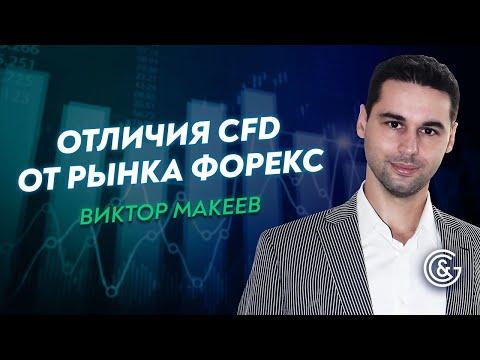 Bitcoin токены