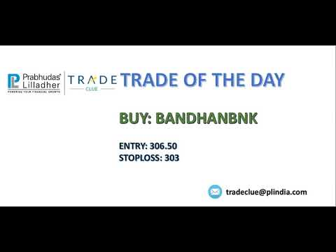 REVERSALTRADE_PRO: BANDHANBNK 7 SEPT, 2020