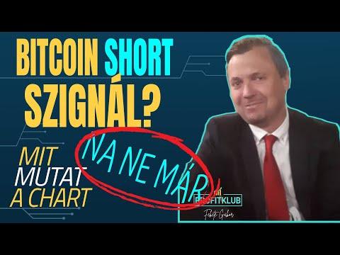 Bitcoin nl