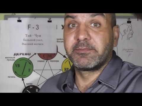 Анализа на гельминты ижевск