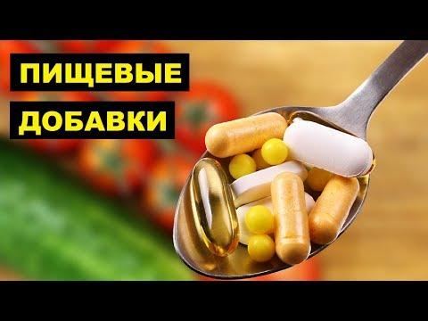 , title : 'Производство Пищевых добавок как бизнес идея