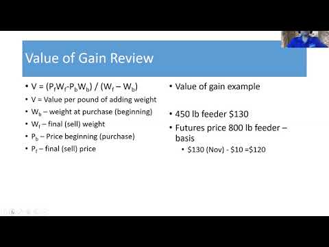 Profit recipe for stockers/backgrounding cattle