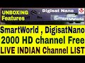 Video for hd world iptv smart box