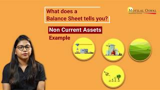 What is Balance Sheet ?