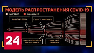 Отдых на природе не обезопасит от коронавируса - Россия 24