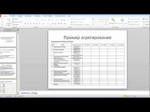 Составление агрегированного баланса предприятия