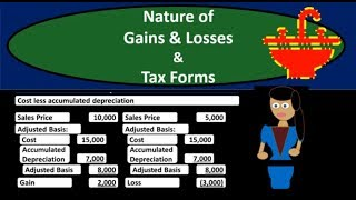 Nature Of Gains & Losses & Tax Forms - Income Tax 2018 2019
