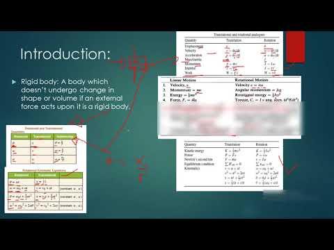 Sisteme fără indicatori pentru opțiuni binare
