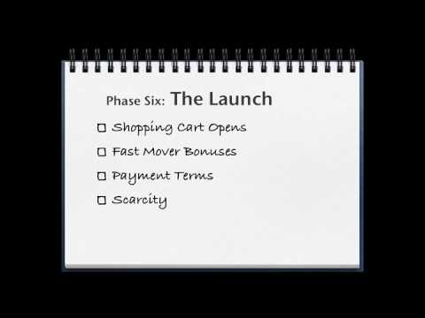 7 Steps To Product Launch Marketing Success