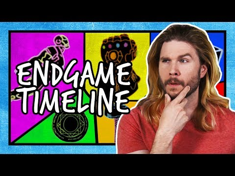 The Avengers: Endgame Timeline Explained (Spoilers)