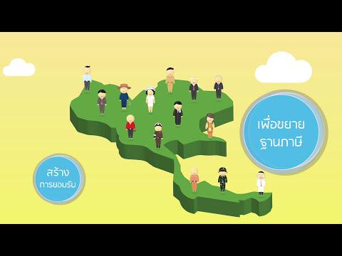 การฉีดก๊าซสำหรับโรคสะเก็ดเงิน