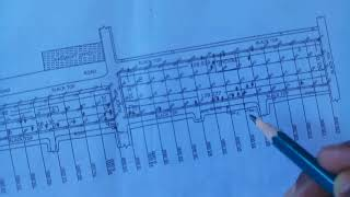 Topographic survey definition | Importance of topographic survey | Topographic survey procedure