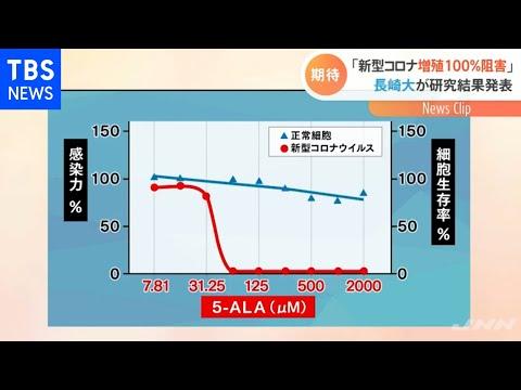 , title : '「新型コロナ増殖100%阻害」 長崎大が研究結果発表【Nスタ】