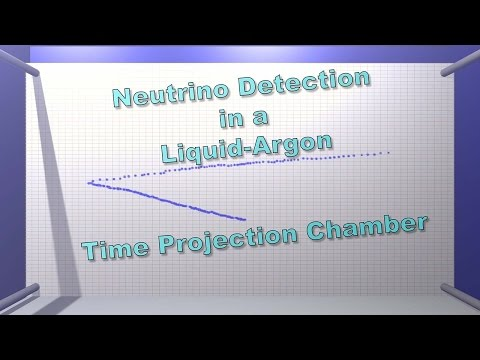 Animation: Neutrino Detection in Liquid-Argon Time Projection Chamber