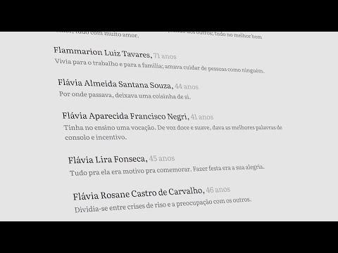 Inumeráveis: memorial online presta homenagem às vítimas da Covid-19