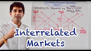 Y1/IB 9) Interrelated Markets (Complements, Substitutes, Derived & Composite Demand, Joint Supply)