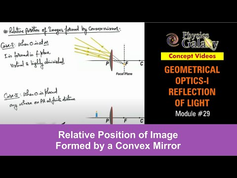 29. Physics | Reflection of Light | Relative Position of Image Formed by a Convex Mirror