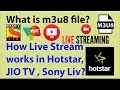 Video for stream tv m3u8
