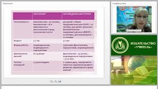 Организация логопед. помощи дошкольникам: нормативно-правовая база, документация, оборуд. кабинета