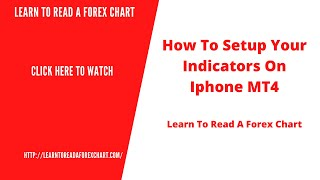 how to install custom indicator in mt4 mobile - Thủ thuật