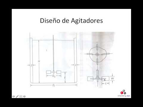 OTM129: Diseño de Agitadores
