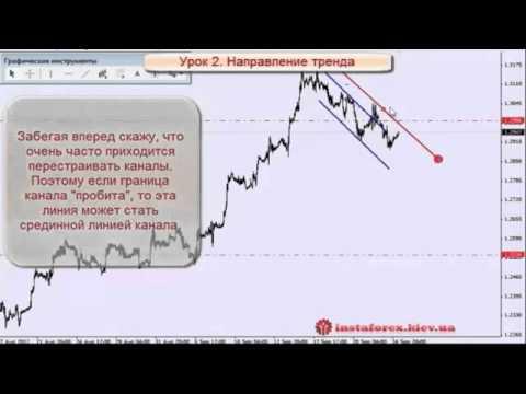 Как торговать бинарными опционами в мт4