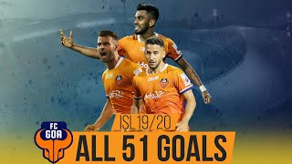 ISL 2019-20 All Goals: FC Goa ft. Jackichand Singh, Coro & Hugo Boumous