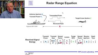 Introduction to Radar Systems – Lecture 1 – Introduction; Part 2