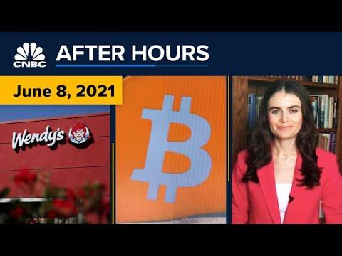 Bitcoin ebay echivalent