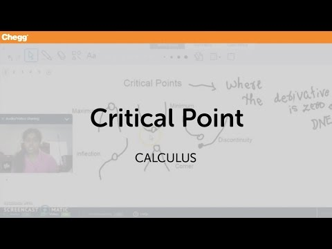 Definition Of Concavity And Inflection Points Cheggcom