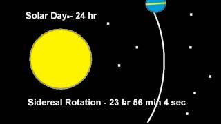 Sidereal Rotation Vs Solar Day