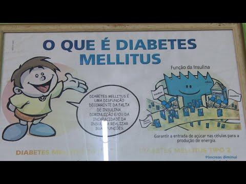 Você sabia? Nova Friburgo tem cerca de 10 mil diabéticos