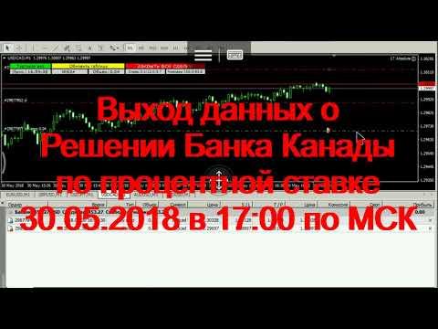 Аналитика форекс евро доллар на сентябрь