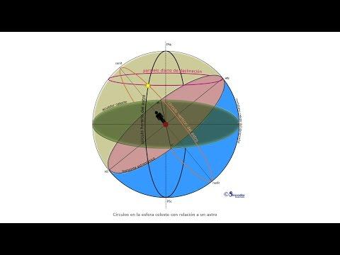 Circulos horarios y vertical de un astro en navegación astronómica Capitan Yate online