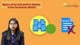 4. Basics of Derivatives Market – What is a Call and Put Option