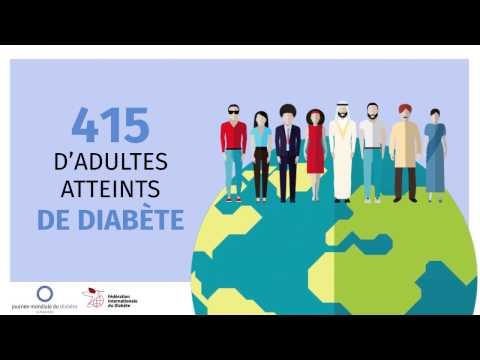 Sucre dans le diabète 30 ce quil faut faire